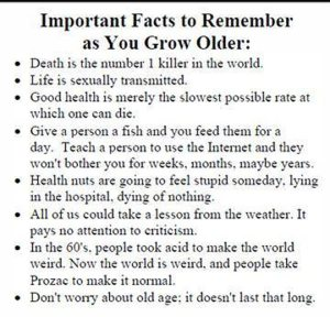 Important Facts